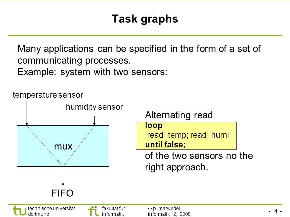 - 4 - technische universität dortmund fakultät für informatik  p. marwedel, informatik 12, 2008 Task graphs Many applications can be specified in the