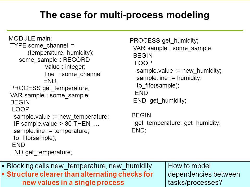 - 5 - technische universität dortmund fakultät für informatik  p. marwedel, informatik 12, 2008 The case for multi-process modeling MODULE main; TYPE