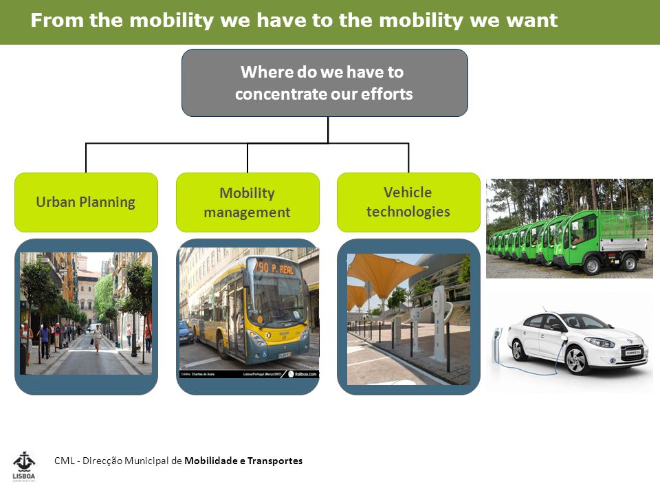Mobility management Urban Planning Vehicle technologies … Where do we have to concentrate our efforts CML - Direcção Municipal de Mobilidade e Transportes From the mobility we have to the mobility we want