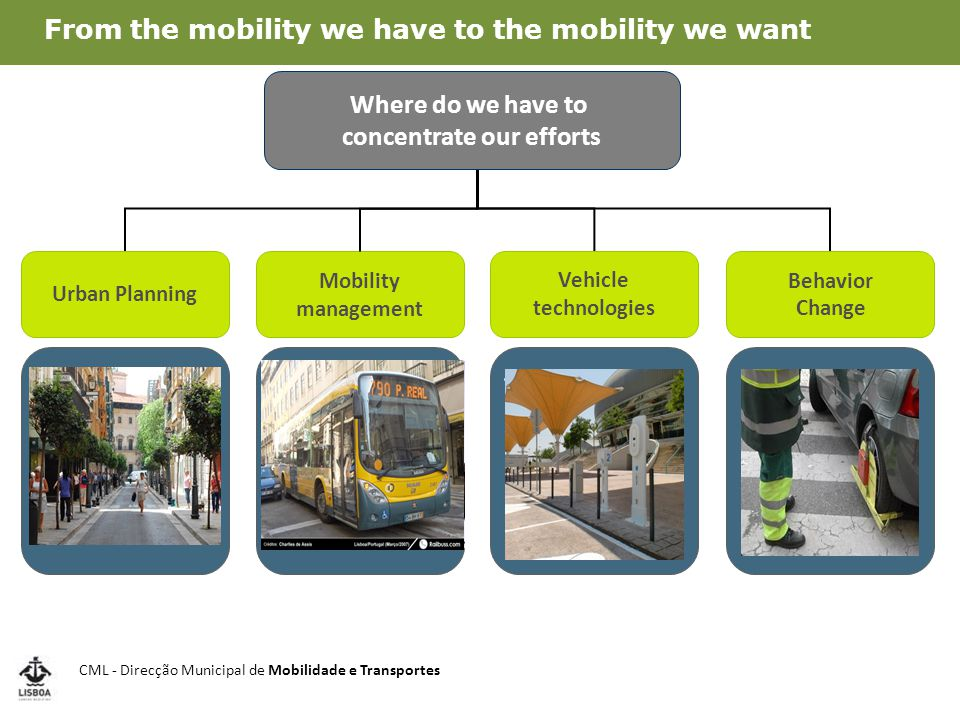 Mobility management Urban Planning Behavior Change Vehicle technologies … Where do we have to concentrate our efforts CML - Direcção Municipal de Mobilidade e Transportes From the mobility we have to the mobility we want