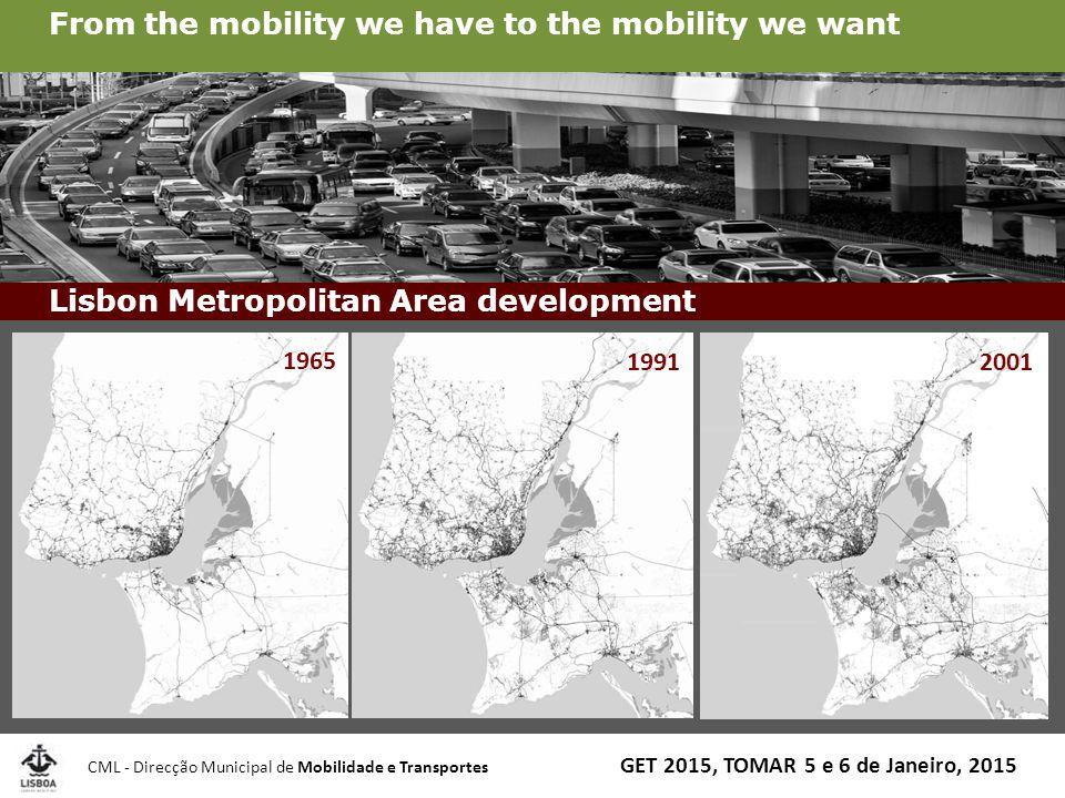 VISÃO ESTRATÉGICA DA MOBILIDADE - VEM Lx Promoting intermodality Lisbon Metropolitan Area development 1965 1991 2001 From the mobility we have to the mobility we want CML - Direcção Municipal de Mobilidade e Transportes GET 2015, TOMAR 5 e 6 de Janeiro, 2015