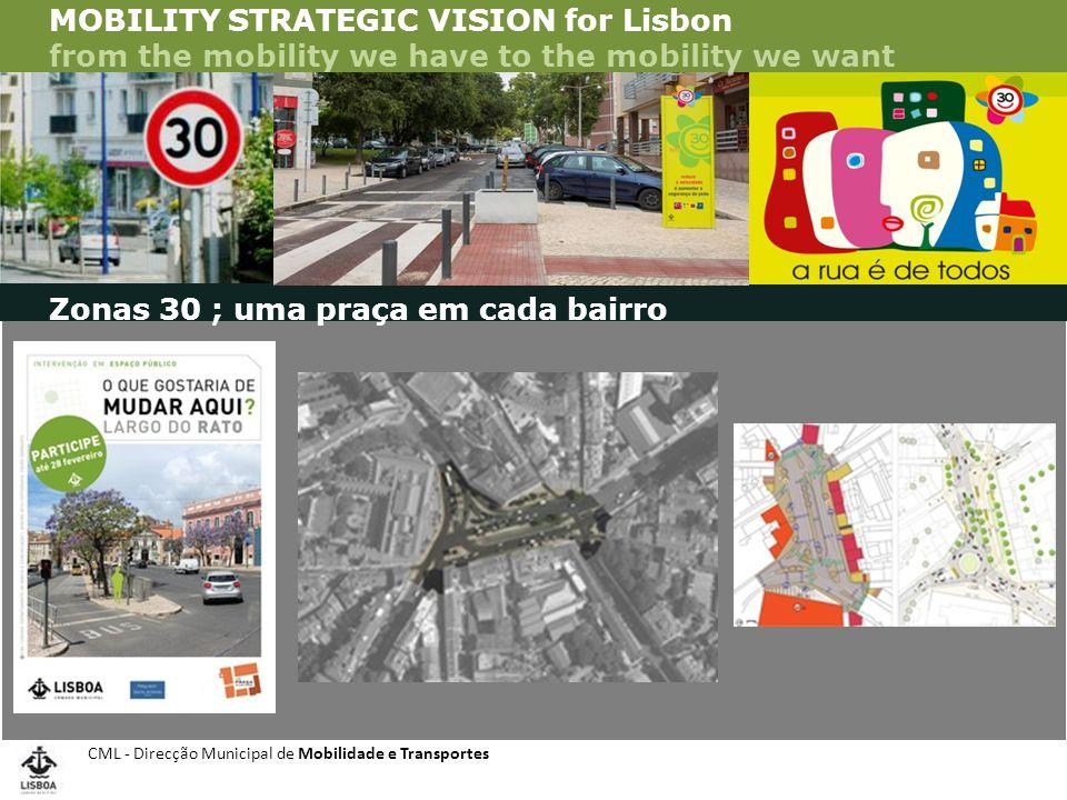 CML - Direcção Municipal de Mobilidade e Transportes VISÃO ESTRATÉGICA DA MOBILIDADE - VEM Lx MOBILITY STRATEGIC VISION for Lisbon from the mobility we have to the mobility we want Zonas 30 ; uma praça em cada bairro