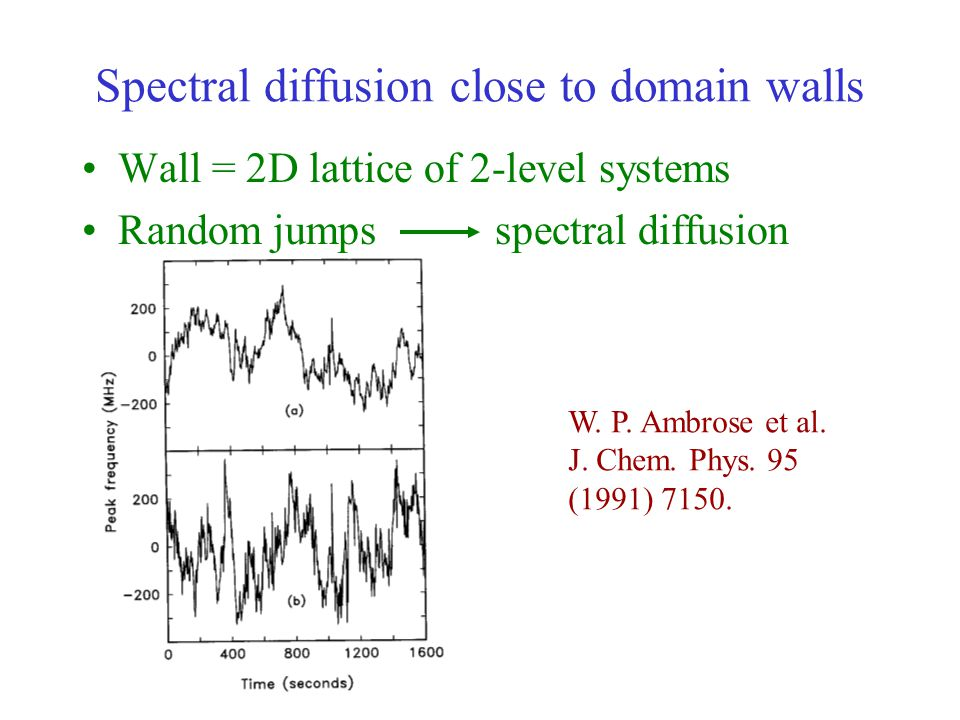 Spectral diffusion close to domain walls W. P. Ambrose et al.