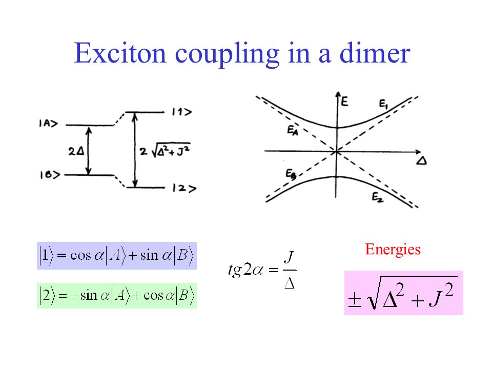 Exciton coupling in a dimer Energies