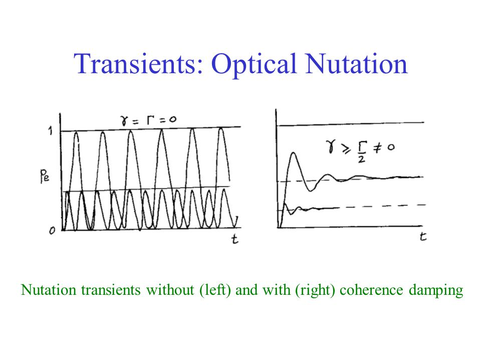 Transients: Optical Nutation Nutation transients without (left) and with (right) coherence damping