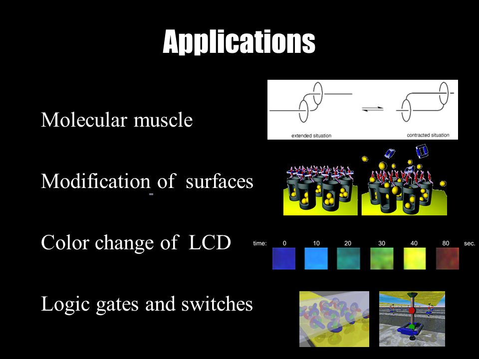 Applications Molecular muscle Modification of surfaces Color change of LCD Logic gates and switches