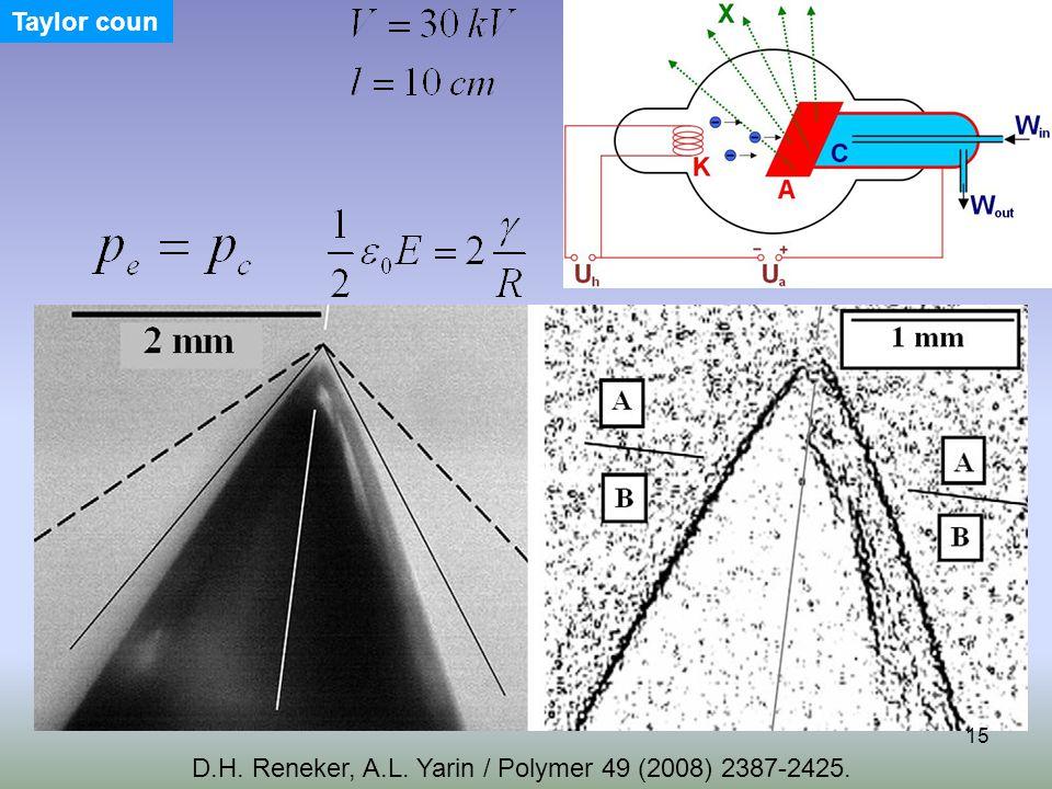 D.H. Reneker, A.L. Yarin / Polymer 49 (2008) 2387-2425. 15 Taylor coun