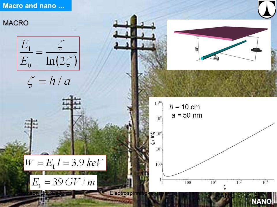 25 MACRO NANO Clemson UniversityElectrospinning - X-rays Macro and nano … NANO h = 10 cm a = 50 nm