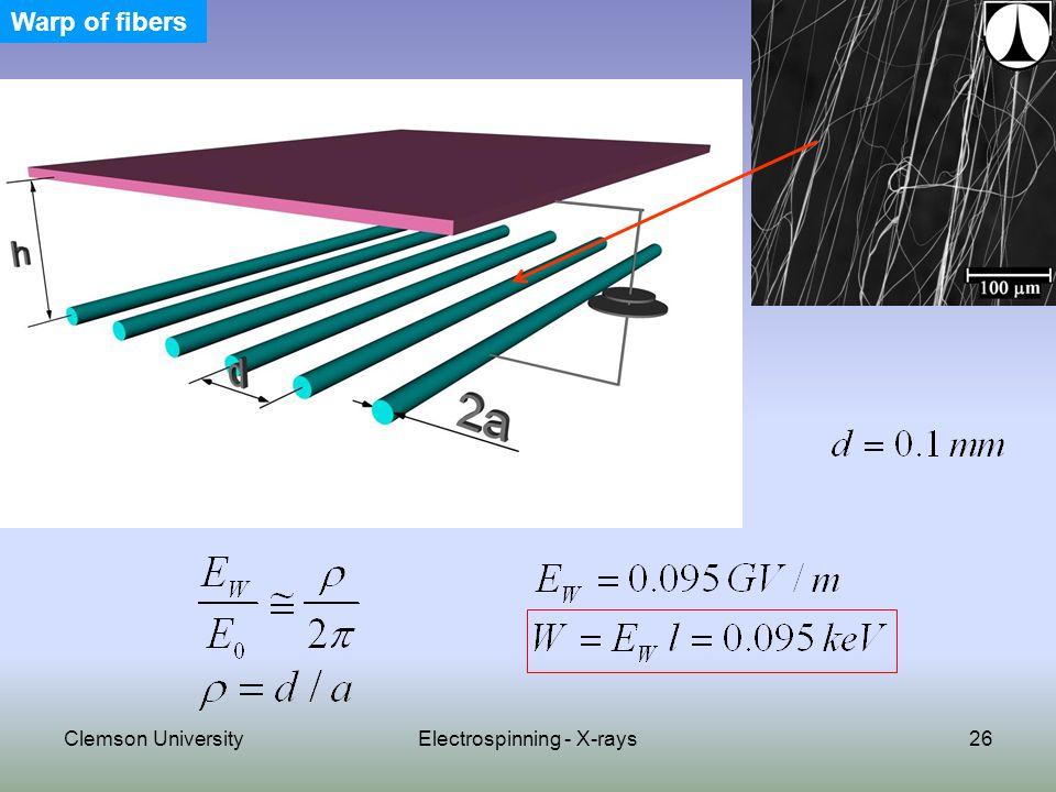 26Clemson UniversityElectrospinning - X-rays Warp of fibers