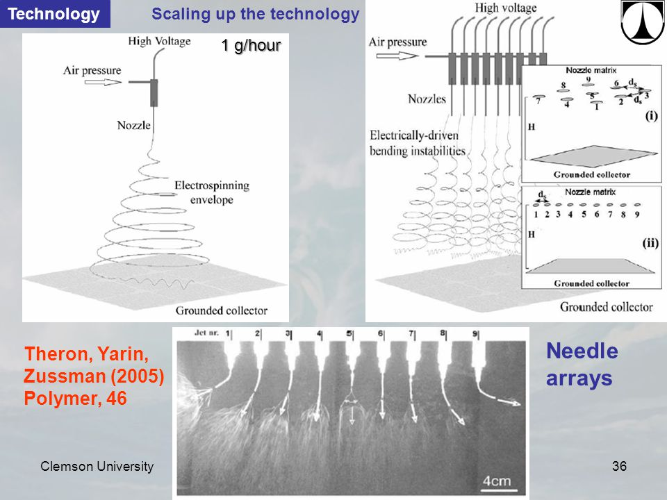 Clemson UniversityElectrospinning - X-rays36 Technology Theron, Yarin, Zussman (2005) Polymer, 46 Needle arrays Scaling up the technology 1 g/hour