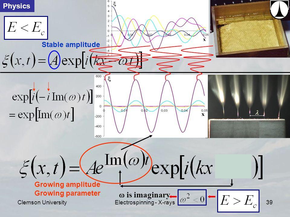 Clemson UniversityElectrospinning - X-rays39 Stable amplitude Growing amplitude Growing parameter  is imaginary Physics