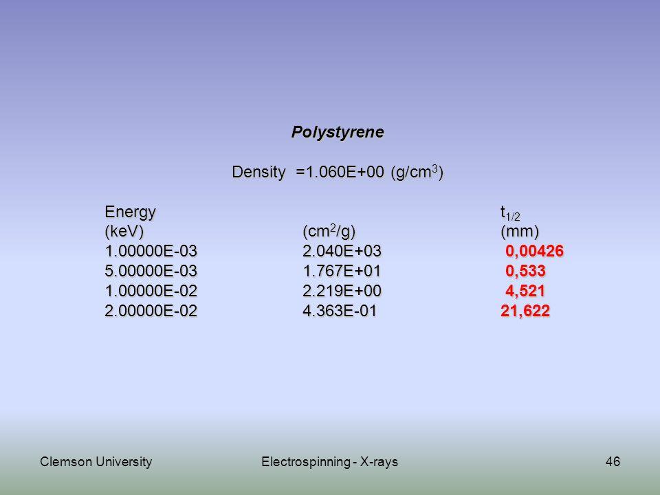 46 Polystyrene Density =1.060E+00 (g/cm 3 ) Energy t 1/2 Energy t 1/2 (keV) (cm 2 /g) (mm) 1.00000E-03 2.040E+03 0,00426 5.00000E-03 1.767E+01 0,533 1.00000E-02 2.219E+00 4,521 2.00000E-02 4.363E-01 21,622 Clemson UniversityElectrospinning - X-rays