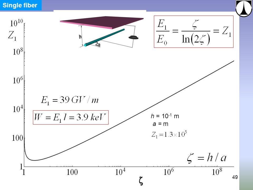 h = 10 -1 m a = m 49 Single fiber