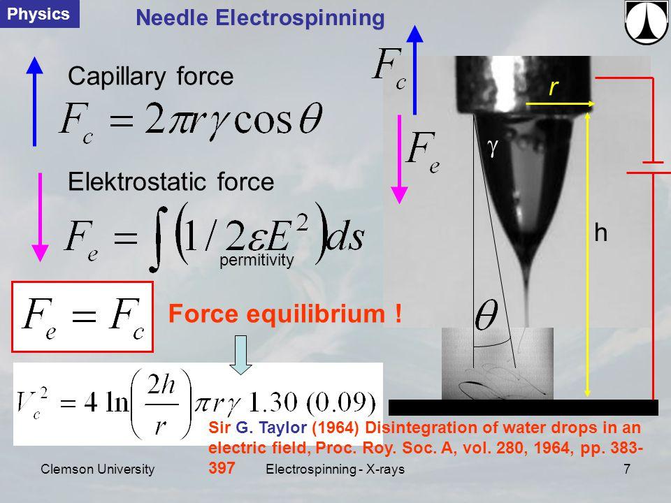 Clemson UniversityElectrospinning - X-rays7 Capillary force Elektrostatic force Force equilibrium .