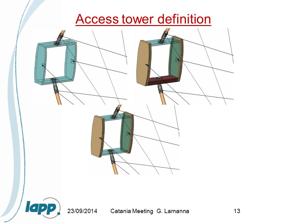 23/09/2014 Catania MeetingG. Lamanna 13 Access tower definition