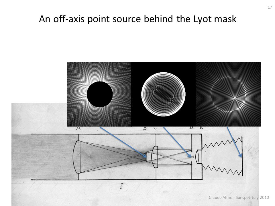 An off-axis point source behind the Lyot mask 17 Claude Aime - Sunspot July 2010