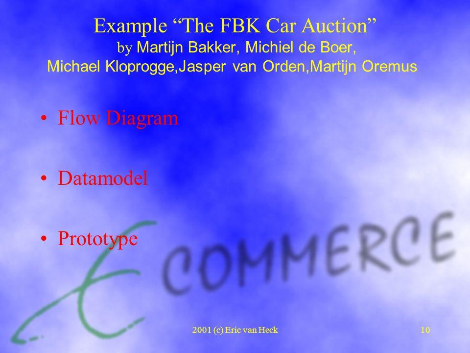 2001 (c) Eric van Heck10 Example The FBK Car Auction by Martijn Bakker, Michiel de Boer, Michael Kloprogge,Jasper van Orden,Martijn Oremus Flow Diagram Datamodel Prototype