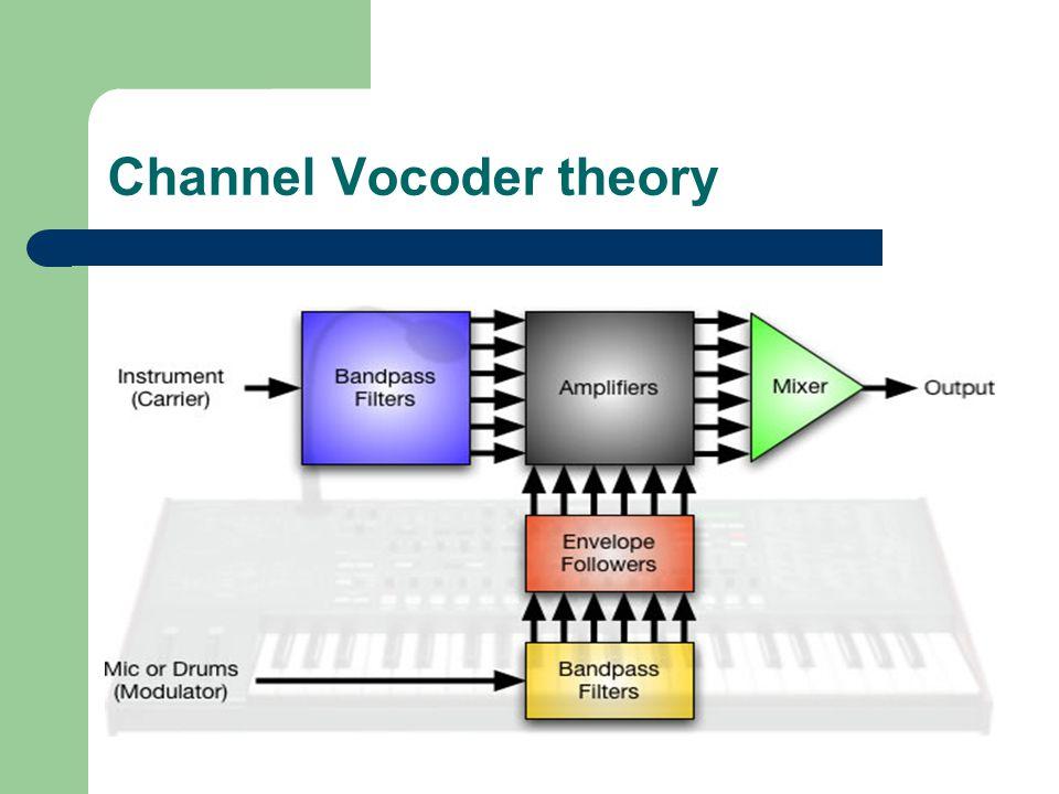 Channel Vocoder theory