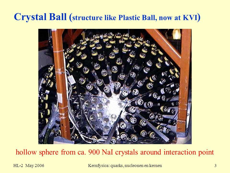 HL-2 May 2006Kernfysica: quarks, nucleonen en kernen24 K 0 mixing and regeneration 450 GeV p