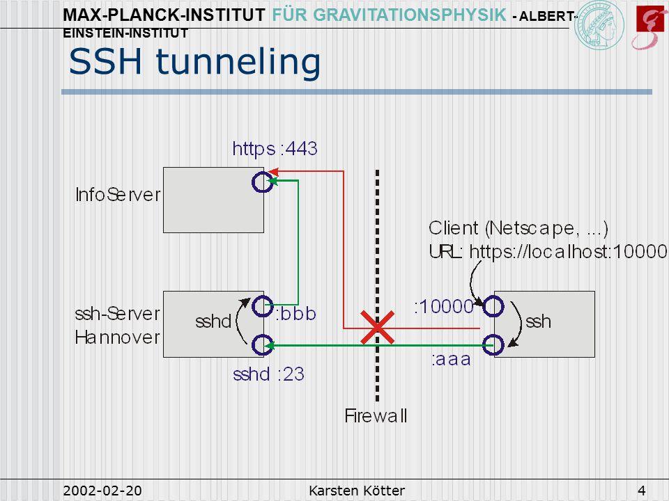 MAX-PLANCK-INSTITUT FÜR GRAVITATIONSPHYSIK - ALBERT- EINSTEIN-INSTITUT 2002-02-20Karsten Kötter4 SSH tunneling