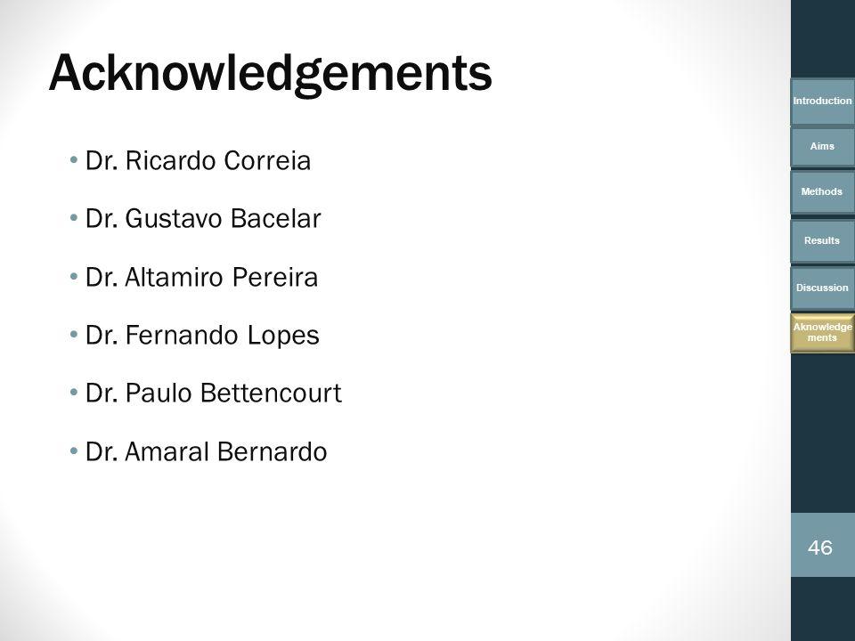 Dr. Ricardo Correia Dr. Gustavo Bacelar Dr. Altamiro Pereira Dr.