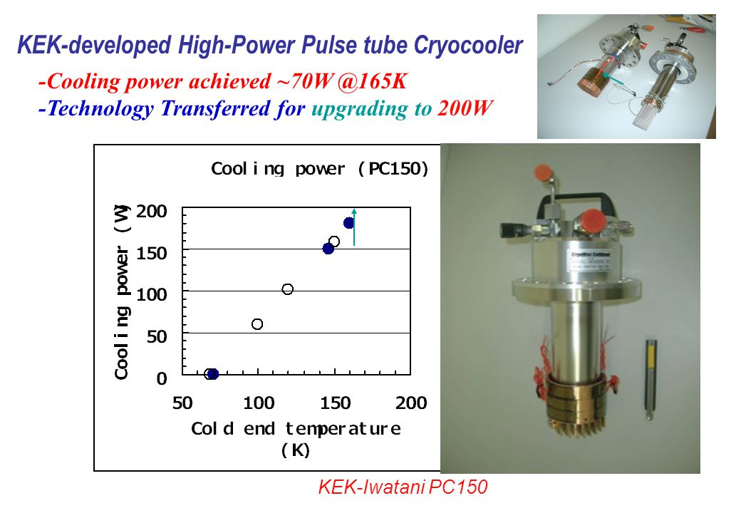KEK-developed High-Power Pulse tube Cryocooler -Cooling power achieved ~70W @165K -Technology Transferred for upgrading to 200W KEK-Iwatani PC150
