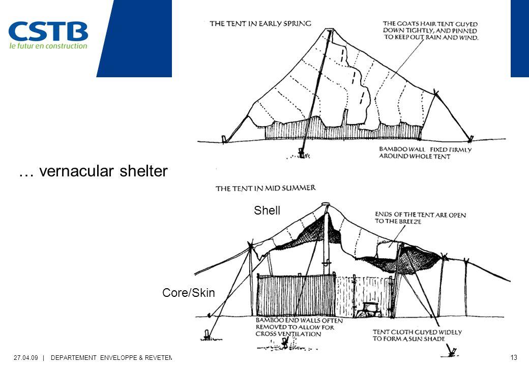 27.04.09 | DEPARTEMENT ENVELOPPE & REVETEMENTS | PAGE 13 Shell Core/Skin … vernacular shelter