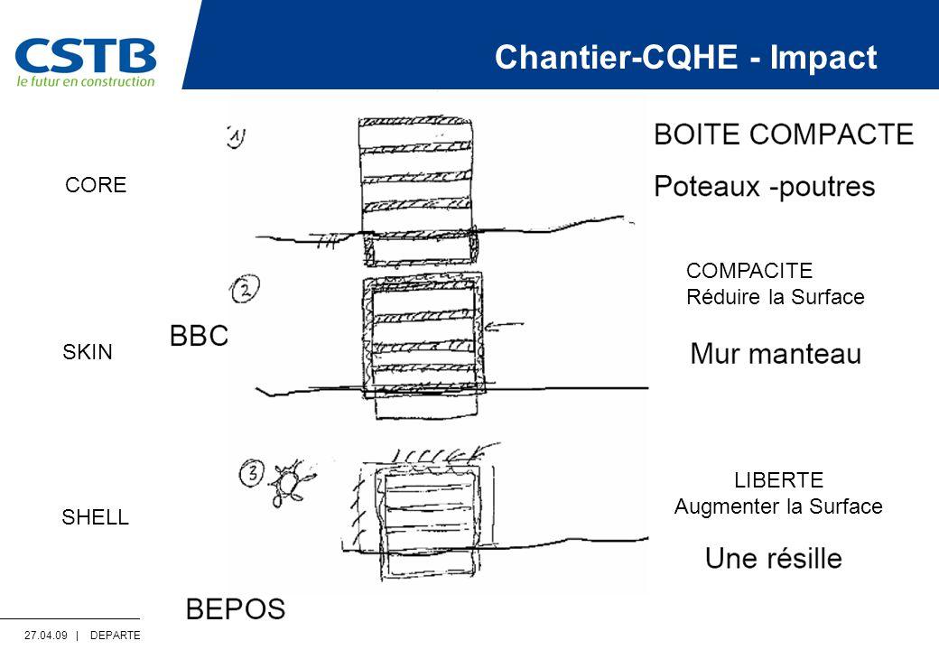 27.04.09 | DEPARTEMENT ENVELOPPE & REVETEMENTS | PAGE 23 Chantier-CQHE - Impact CORE SKIN SHELL COMPACITE Réduire la Surface LIBERTE Augmenter la Surface