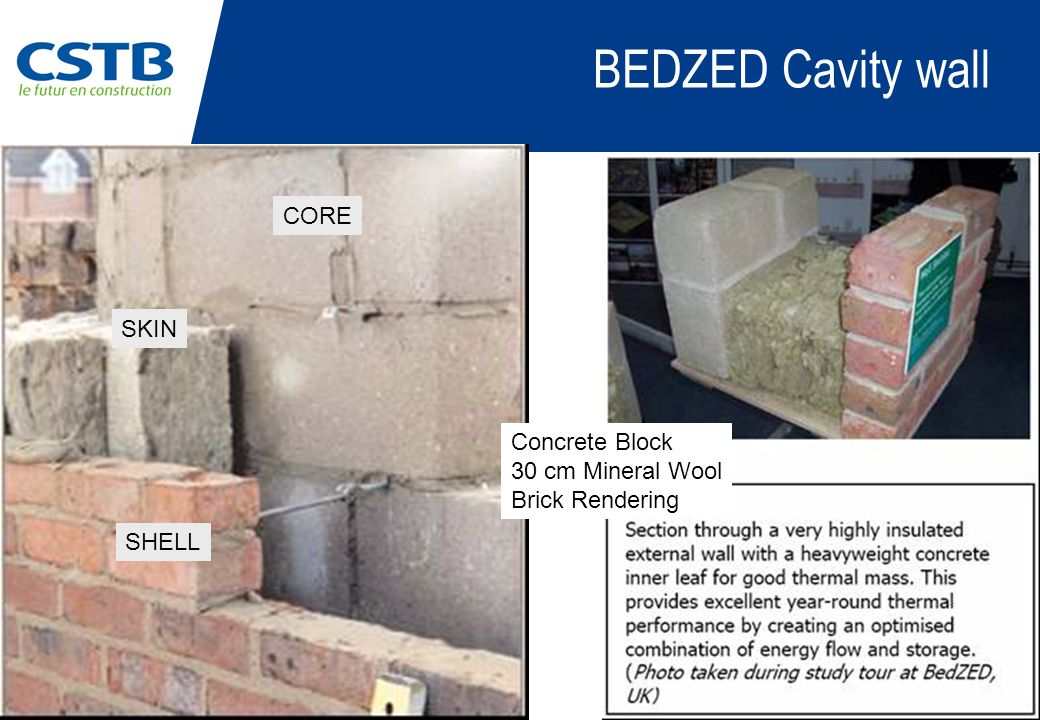 27.04.09 | DEPARTEMENT ENVELOPPE & REVETEMENTS | PAGE 28 BEDZED Cavity wall CORE SKIN SHELL Concrete Block 30 cm Mineral Wool Brick Rendering