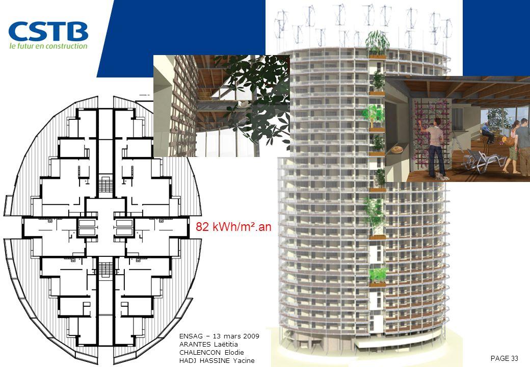 27.04.09 | DEPARTEMENT ENVELOPPE & REVETEMENTS | PAGE 33 82 kWh/m².an ENSAG – 13 mars 2009 ARANTES Laëtitia CHALENCON Elodie HADJ HASSINE Yacine