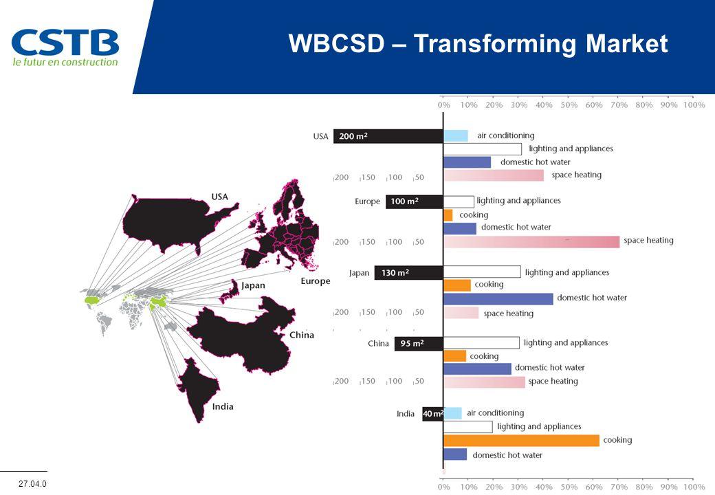 27.04.09 | DEPARTEMENT ENVELOPPE & REVETEMENTS | PAGE 43 WBCSD – Transforming Market