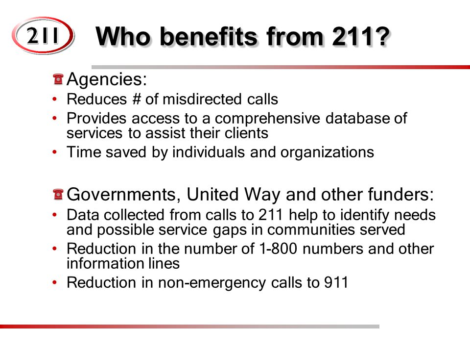 Who benefits from 211? Agencies: Reduces # of misdirected calls Provides access to a comprehensive database of services to assist their clients Time s
