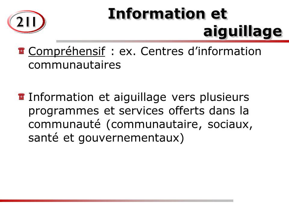 Information et aiguillage Information et aiguillage Compréhensif : ex.