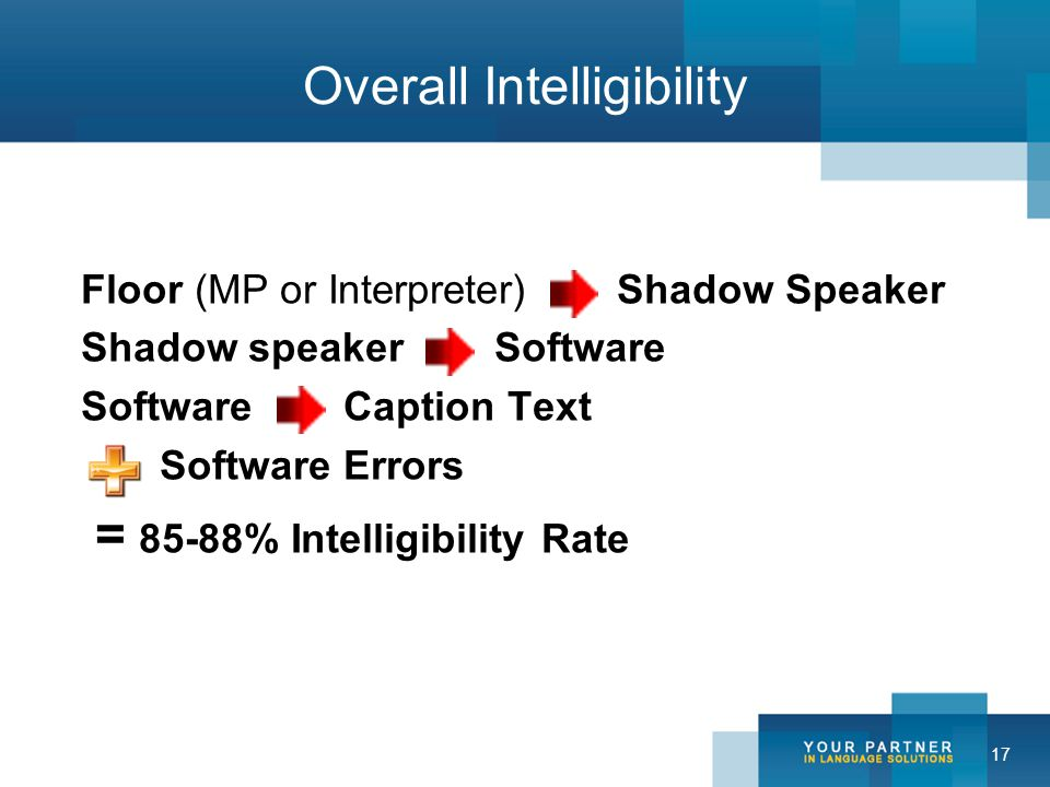 17 Overall Intelligibility Floor (MP or Interpreter) Shadow Speaker Shadow speaker Software Software Caption Text Software Errors = 85-88% Intelligibility Rate