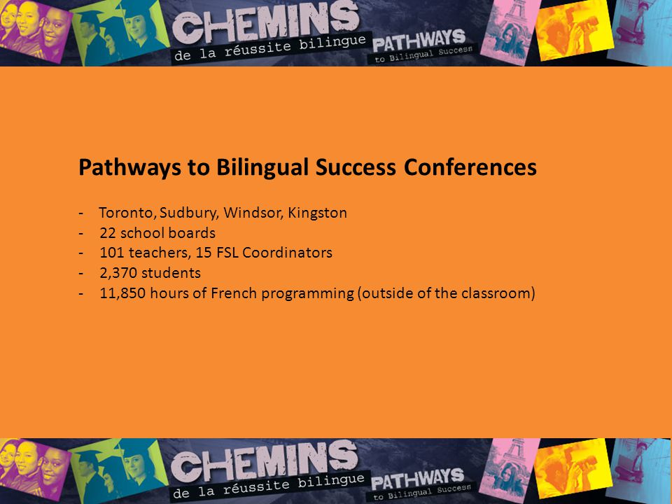 Pathways to Bilingual Success Conferences - Toronto, Sudbury, Windsor, Kingston -22 school boards -101 teachers, 15 FSL Coordinators -2,370 students -11,850 hours of French programming (outside of the classroom)