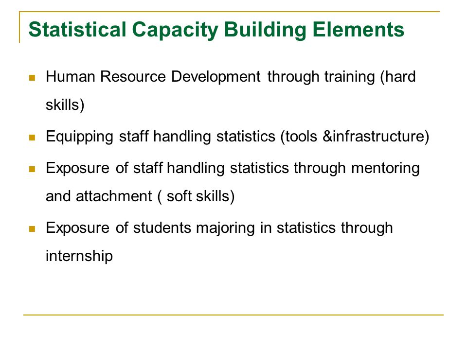 Statistical Capacity Building Elements Human Resource Development through training (hard skills) Equipping staff handling statistics (tools &infrastructure) Exposure of staff handling statistics through mentoring and attachment ( soft skills) Exposure of students majoring in statistics through internship