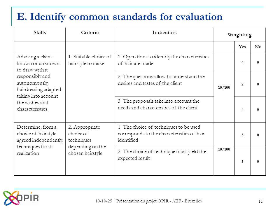 10-10-25 Présentation du projet OPIR - AEF - Bruxelles 11 E. Identify common standards for evaluation SkillsCriteriaIndicators Weighting YesNo Advisin