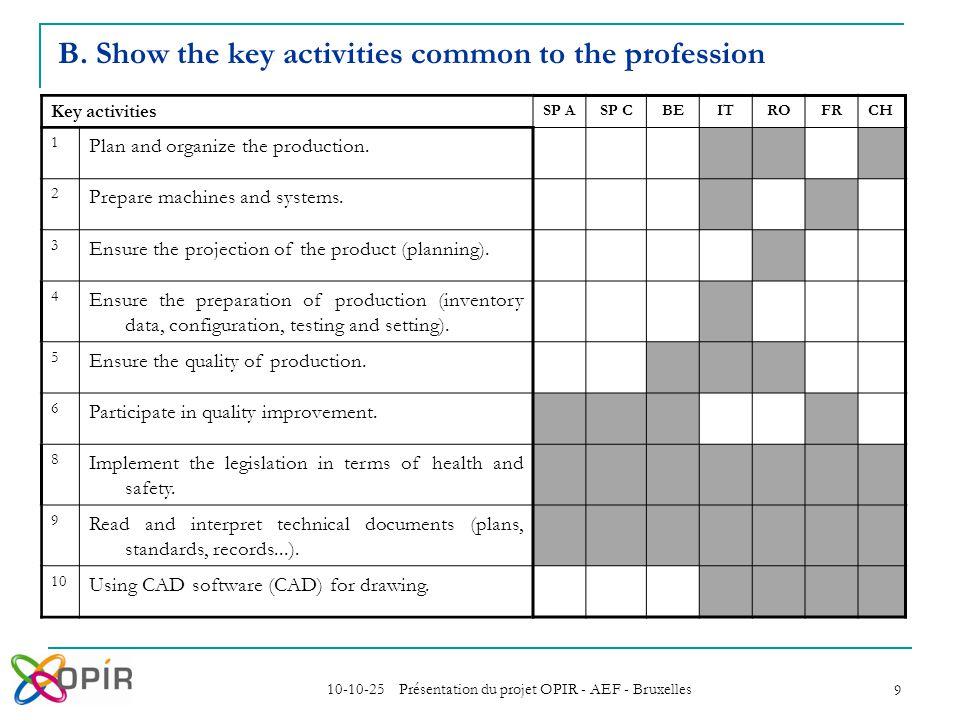 10-10-25 Présentation du projet OPIR - AEF - Bruxelles 9 B. Show the key activities common to the profession Key activities SP ASP CBEITROFRCH 1 Plan