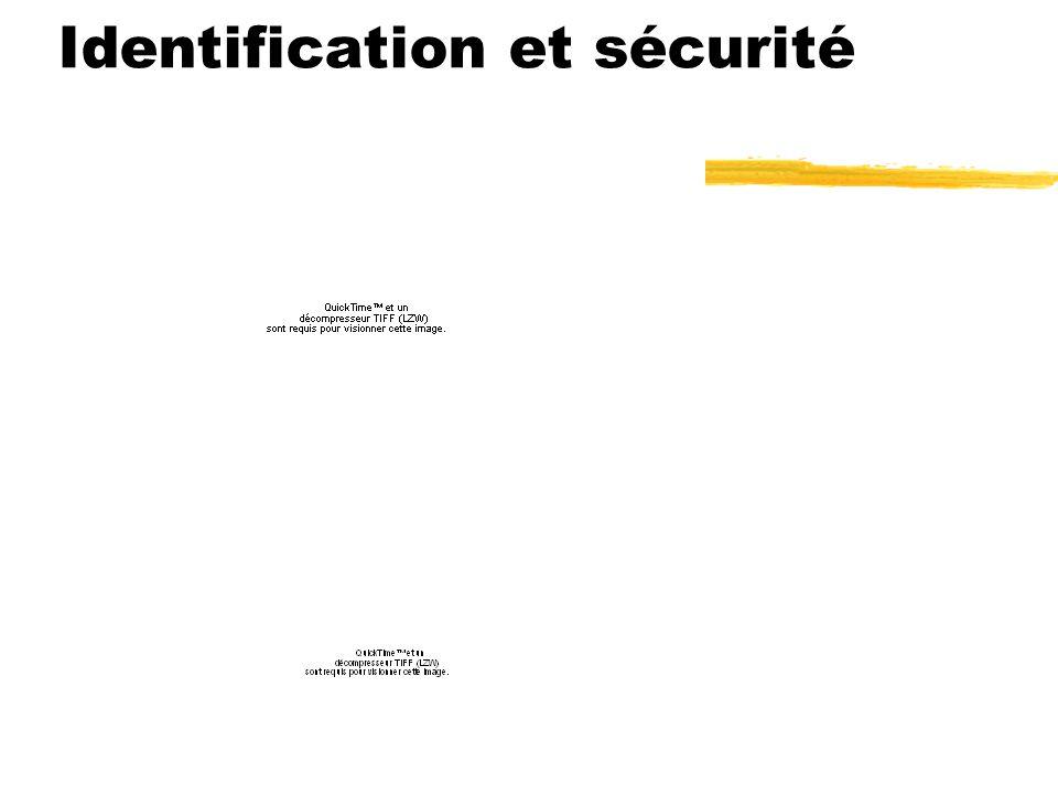 Identification et sécurité