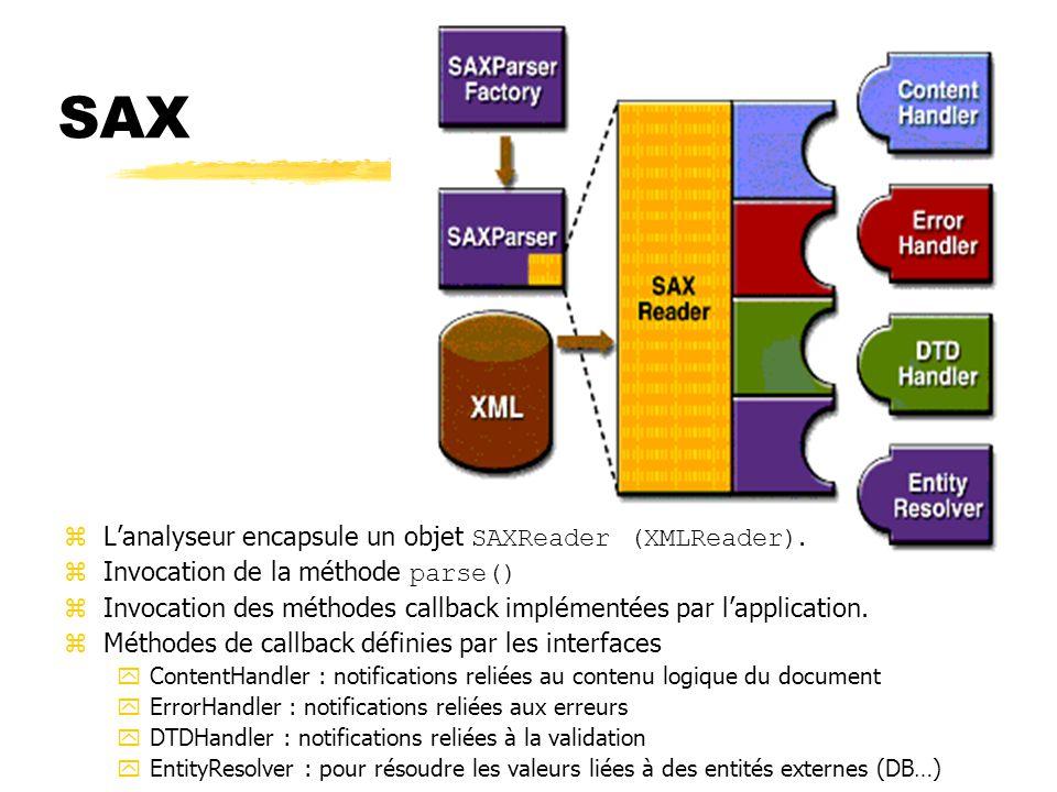 SAX  L'analyseur encapsule un objet SAXReader (XMLReader).  Invocation de la méthode parse() zInvocation des méthodes callback implémentées par l'ap