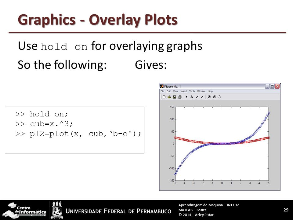 Graphics - Overlay Plots Use hold on for overlaying graphs So the following:Gives: >> hold on; >> cub=x.^3; >> pl2=plot(x, cub,'b-o'); 29 Aprendizagem