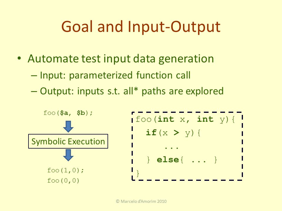 Goal and Input-Output Automate test input data generation – Input: parameterized function call – Output: inputs s.t.