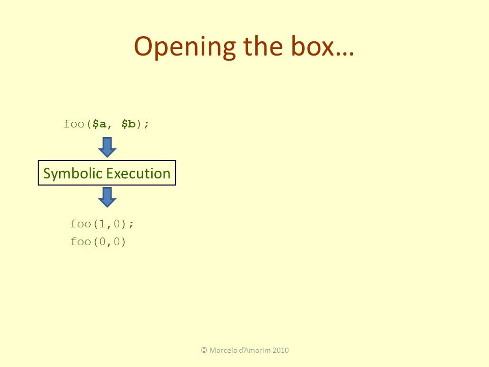 Opening the box… © Marcelo d'Amorim 2010 Symbolic Execution foo($a, $b); foo(1,0); foo(0,0)