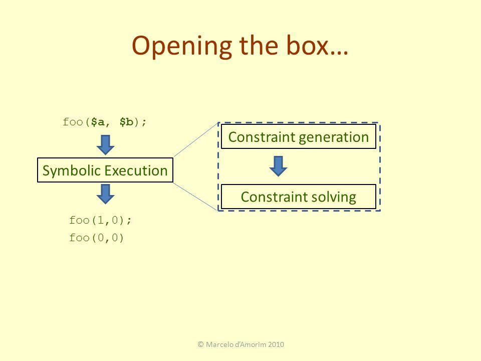 Opening the box… © Marcelo d'Amorim 2010 Symbolic Execution foo($a, $b); foo(1,0); foo(0,0) Constraint generation Constraint solving