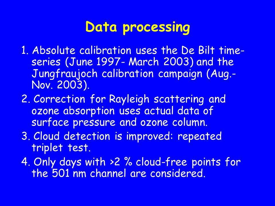 Data processing 1.