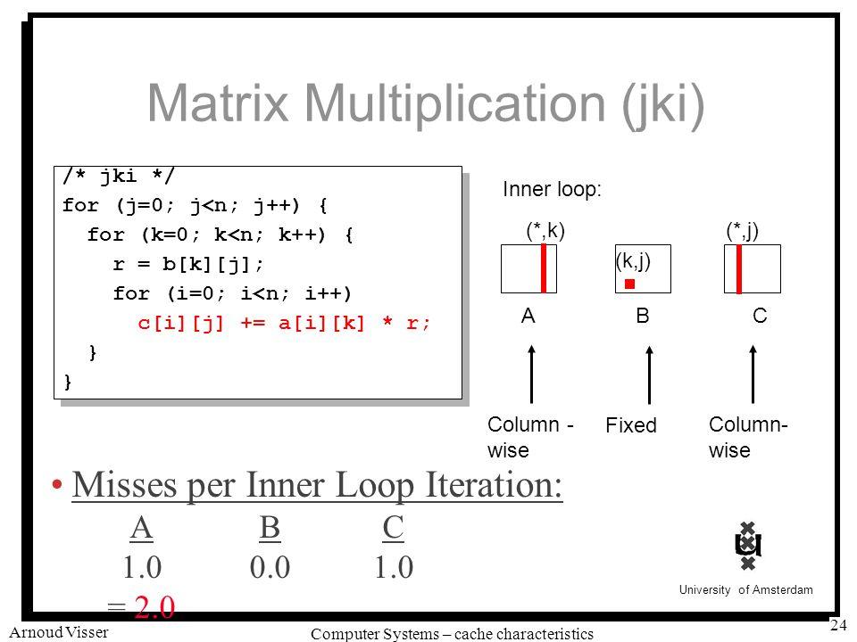 University of Amsterdam Computer Systems – cache characteristics Arnoud Visser 24 Matrix Multiplication (jki) /* jki */ for (j=0; j<n; j++) { for (k=0; k<n; k++) { r = b[k][j]; for (i=0; i<n; i++) c[i][j] += a[i][k] * r; } /* jki */ for (j=0; j<n; j++) { for (k=0; k<n; k++) { r = b[k][j]; for (i=0; i<n; i++) c[i][j] += a[i][k] * r; } ABC (*,j) (k,j) Inner loop: (*,k) Column - wise Column- wise Fixed Misses per Inner Loop Iteration: ABC 1.00.01.0 = 2.0