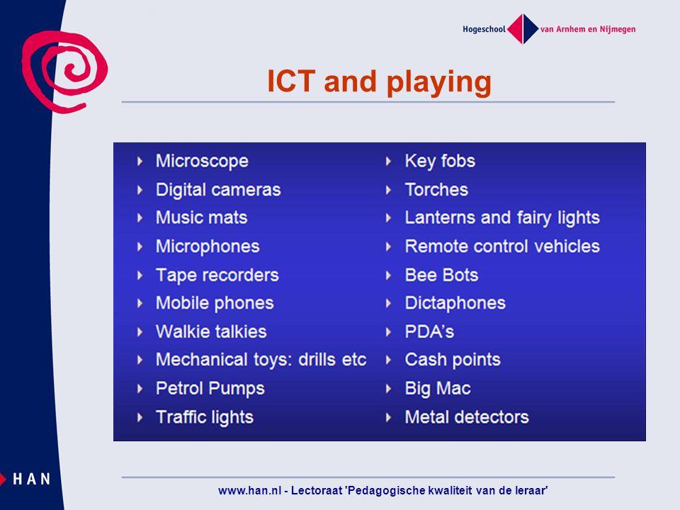 ICT and playing www.han.nl - Lectoraat Pedagogische kwaliteit van de leraar
