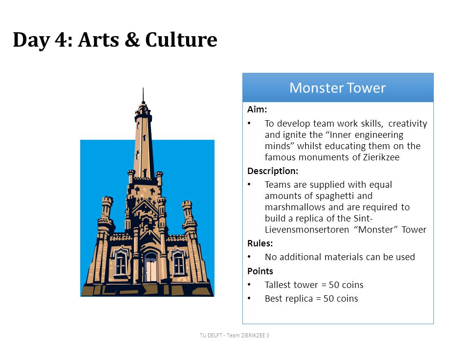 Day 4: Arts & Culture Aim: To develop team work skills, creativity and ignite the Inner engineering minds whilst educating them on the famous monuments of Zierikzee Description: Teams are supplied with equal amounts of spaghetti and marshmallows and are required to build a replica of the Sint- Lievensmonsertoren Monster Tower Rules: No additional materials can be used Points Tallest tower = 50 coins Best replica = 50 coins Monster Tower TU DELFT - Team ZIERIKZEE 3