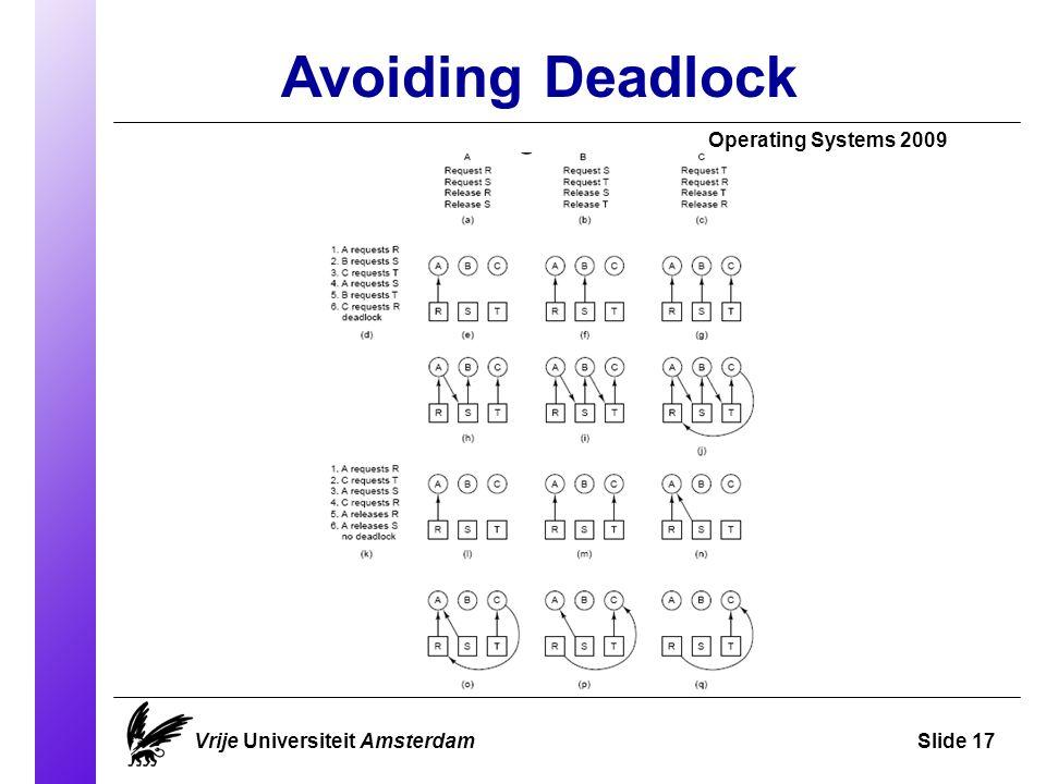 Avoiding Deadlock Operating Systems 2009 Vrije Universiteit AmsterdamSlide 17