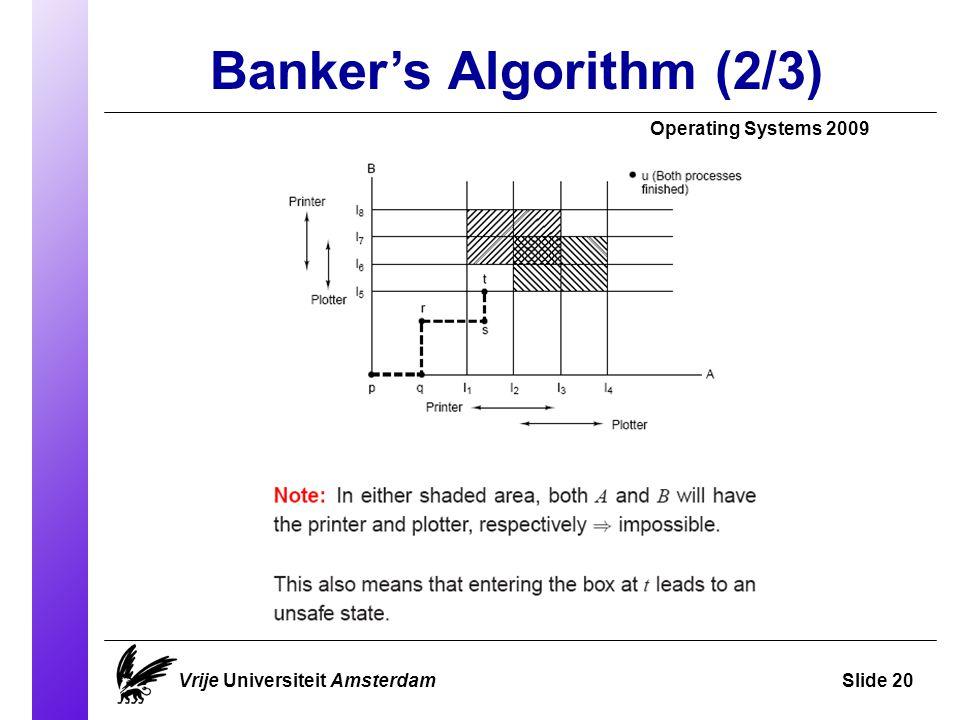 Banker's Algorithm (2/3) Operating Systems 2009 Vrije Universiteit AmsterdamSlide 20
